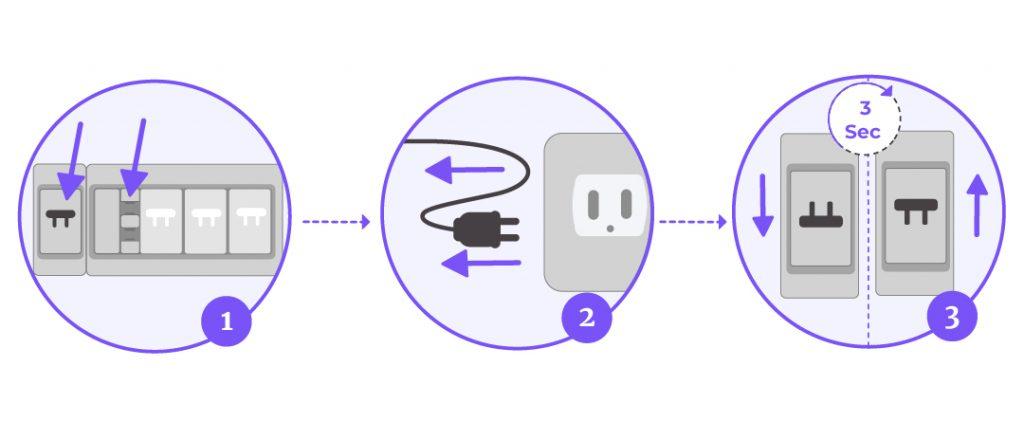 Cum-ma-reconectez-la-electricitate-in-cazul-unei-intreruperi