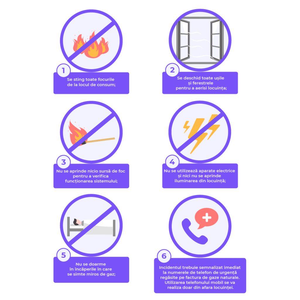Ce trebuie să faci dacă simți miros de gaz - infografic