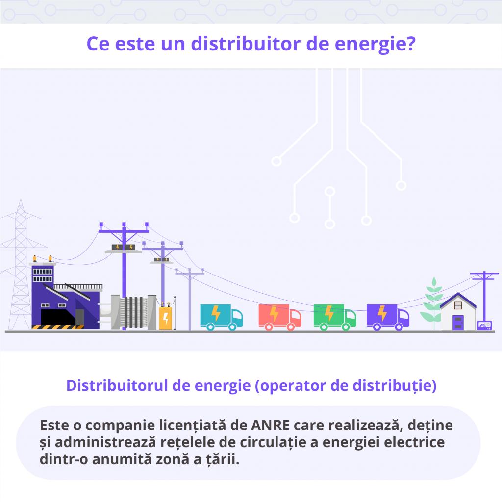 Ce este un distribuitor de energie electrica - Despre Energie