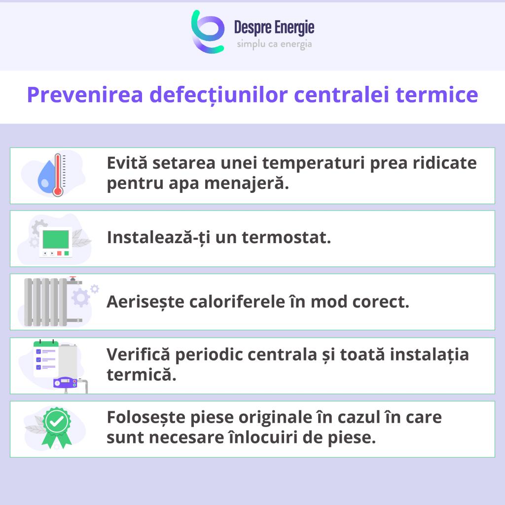 Moduri de a preveni defectiunile centralei termice - Despre Energie