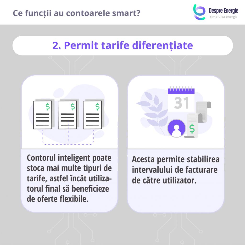 contorul-inteligent-permite-utilizatorului-sa-beneficieze-de-tarife-diferentiate