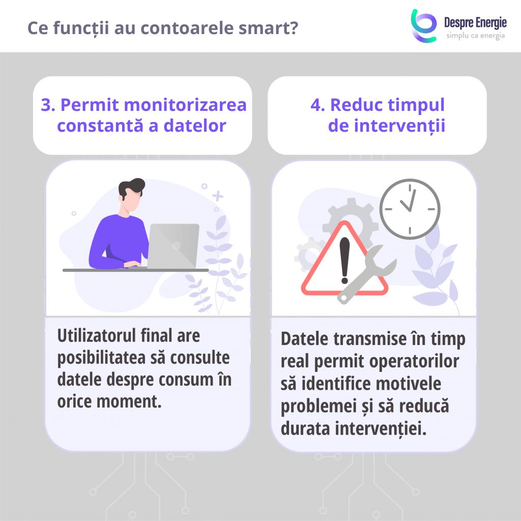 contorul-smart-permite-consumatorului-sa-vada-datele-de-consum