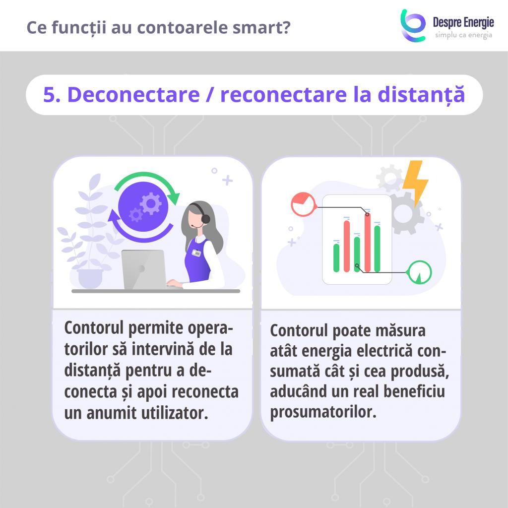 contorul-smart-permite-operatorilor-deconectarea-si-reconectarea-la-distanta-a-consumatorului-la-retea