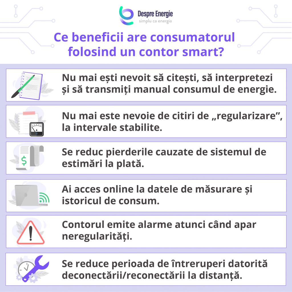 principalele-beneficii-ale-unui-contor-smart