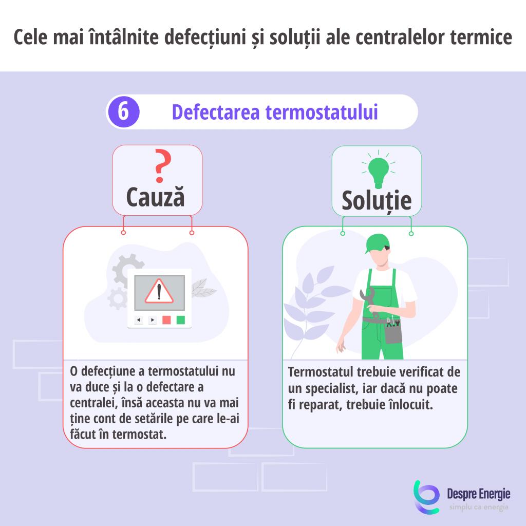 Cauza si solutia in cazul in care termostatul este defectat - Despre Energie