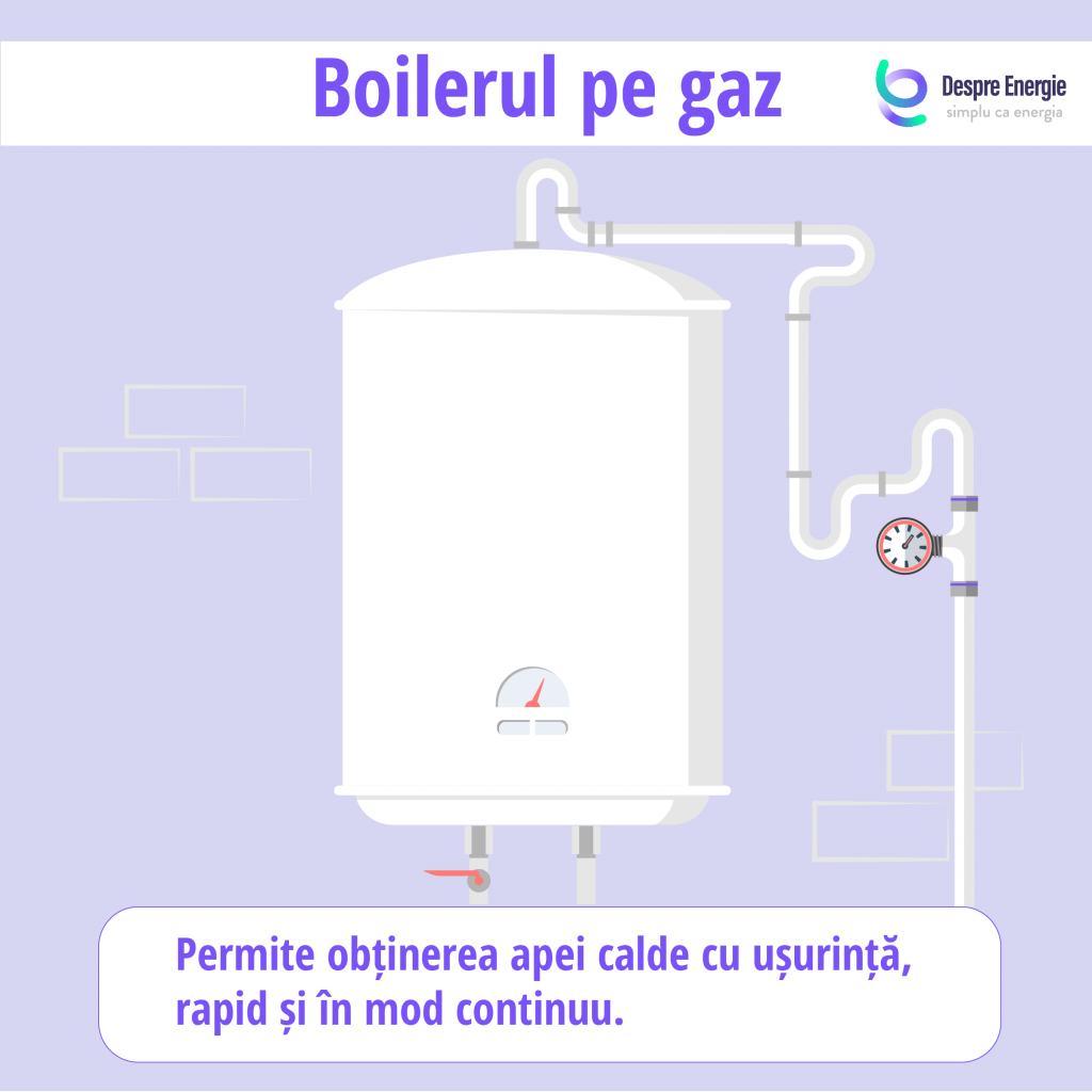 boiler-pe-gaz