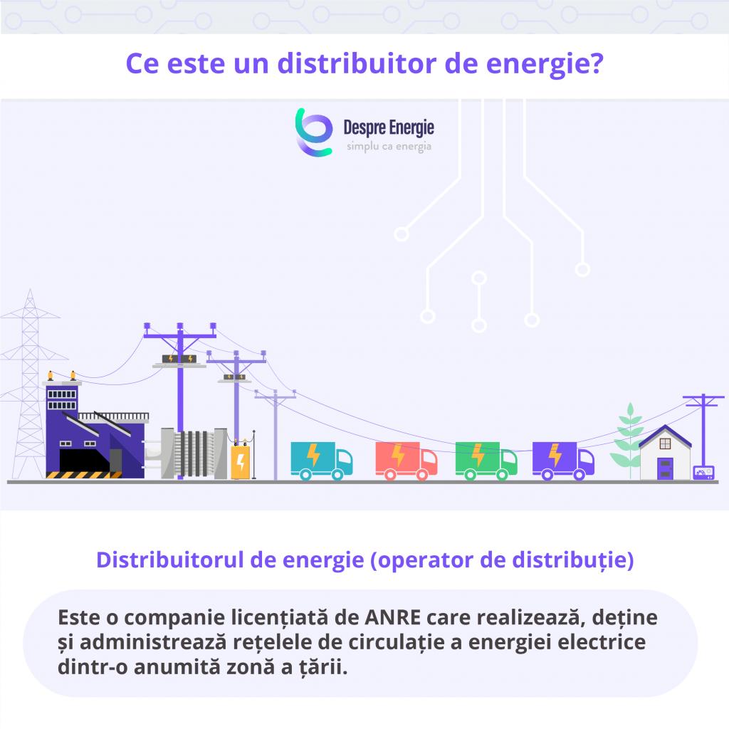 ce-este-un-distribuitor-de-energie
