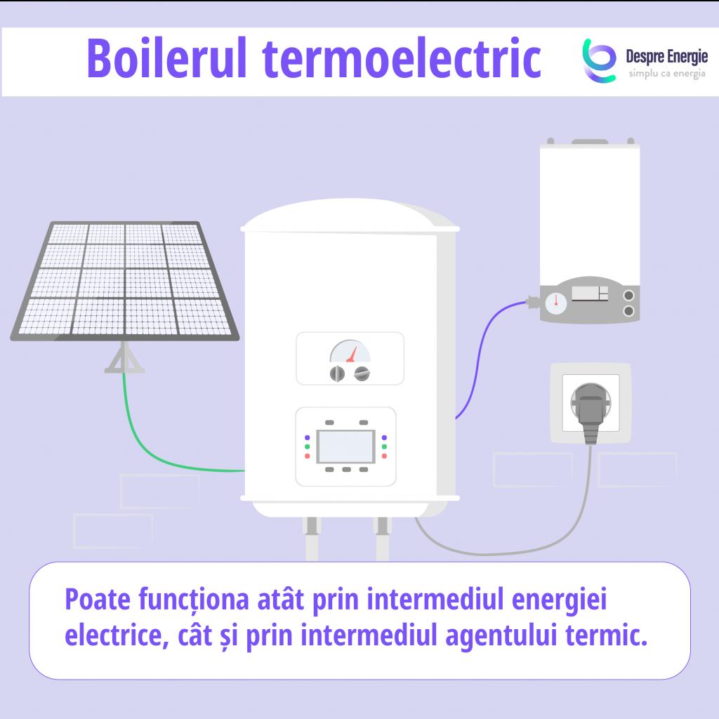 boiler-termoelectric