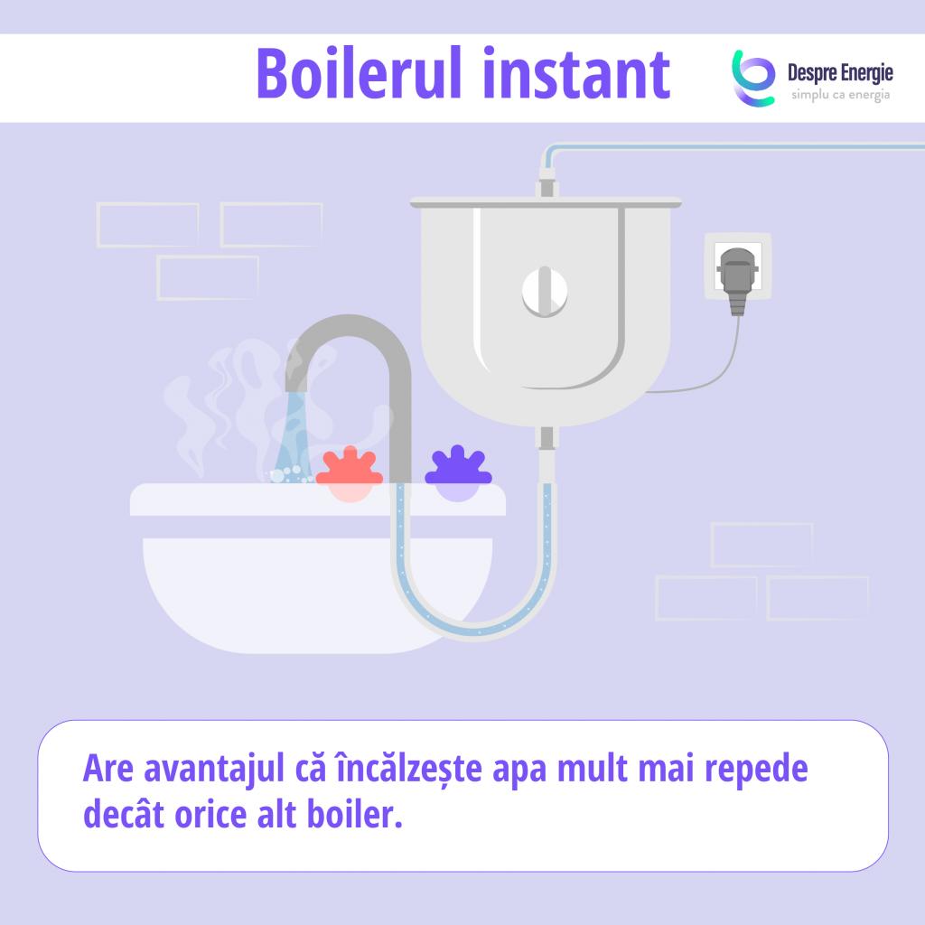 boiler-instant