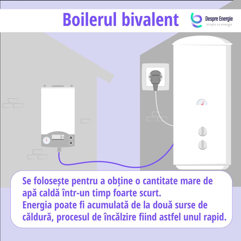 boiler-bivalent