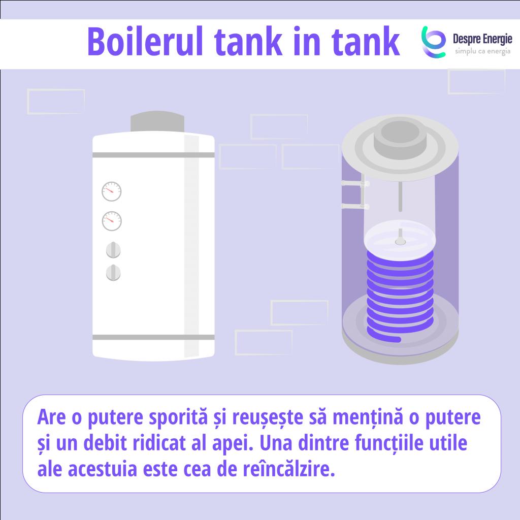 boiler-tank-in-tank